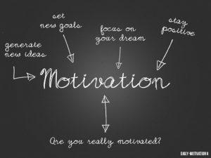 Motivación: Introducción y Concepto