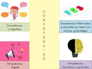 Las competencias para una educación de calidad